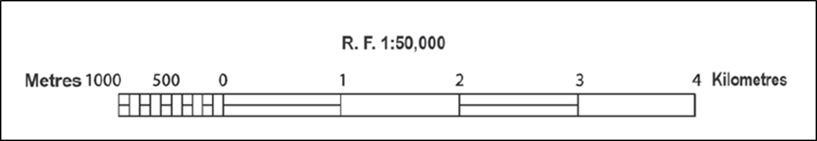 Graphical Bar Scale