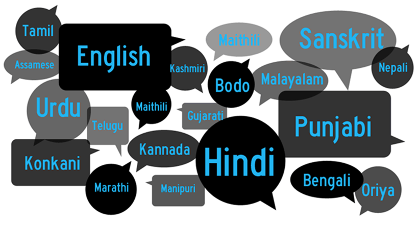 Image of Different Languages