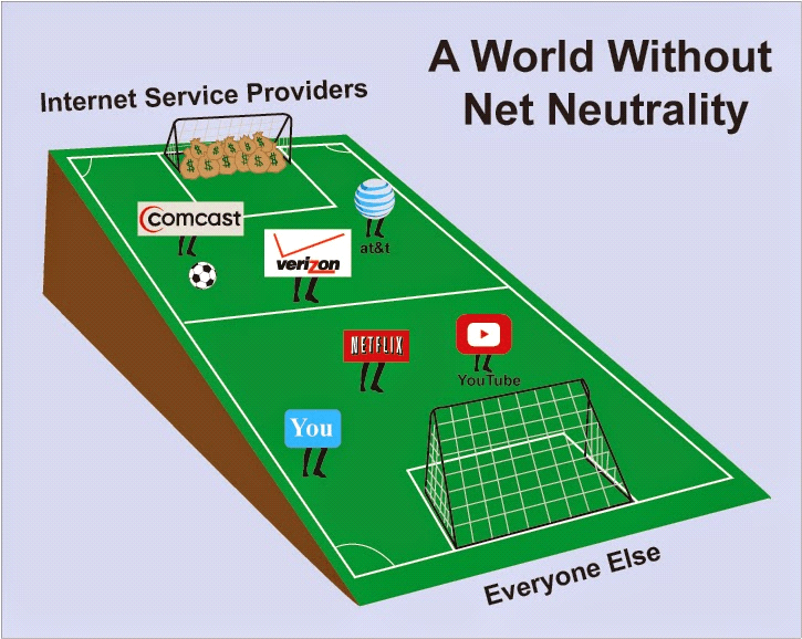A world without net neutrality