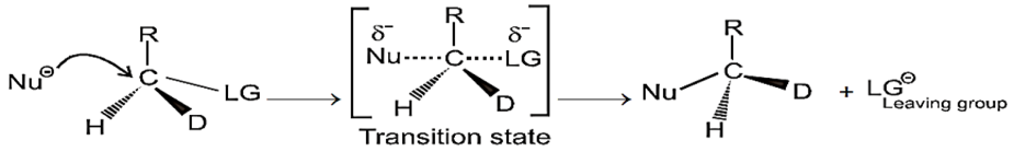 Overall Reaction Mechanism can be Visualized with Stereochemistry