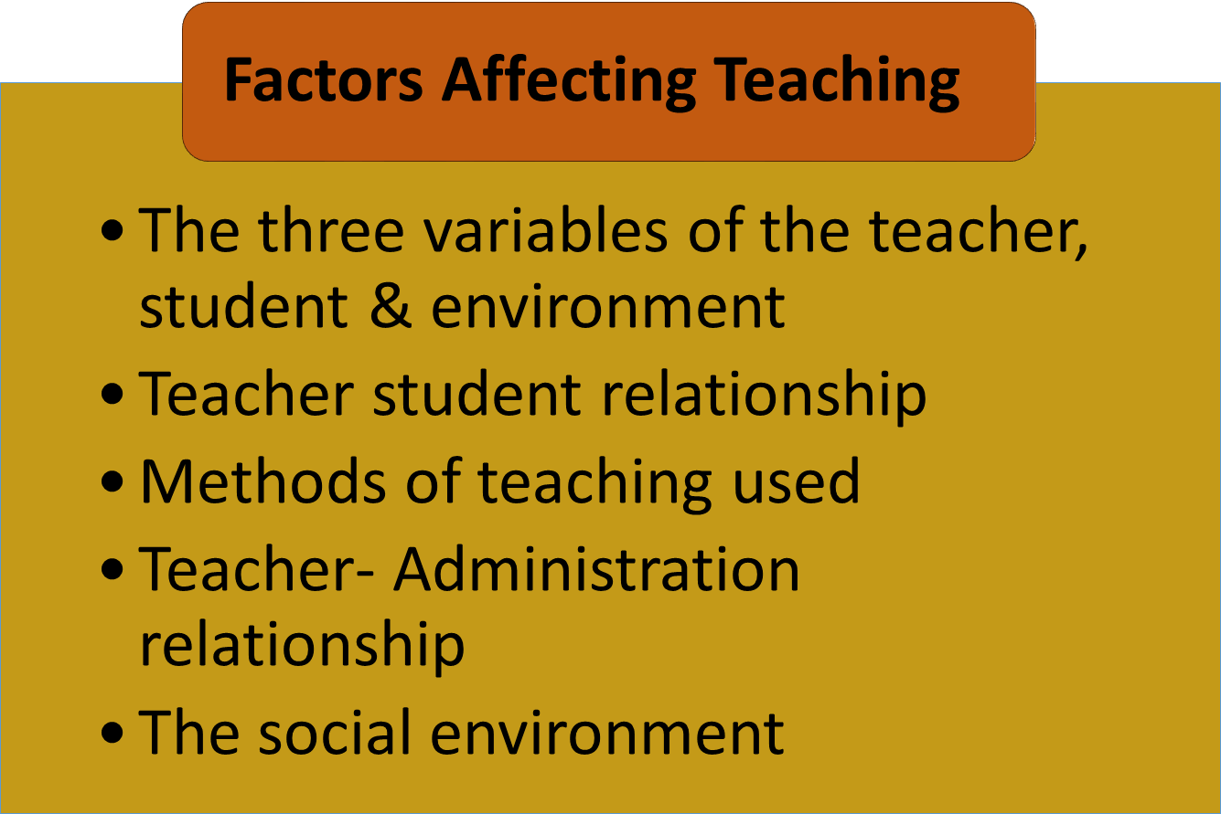 Image of Factors Affecting Teaching