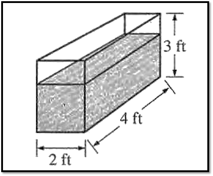 The inner dimensions of a closed rectangular tank