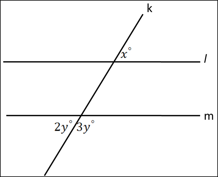 In the figure below, lines l and m are parallel