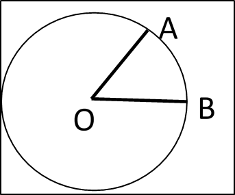 The circumference of the circle with center O