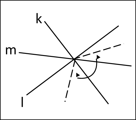 l, m, and k intersect to form 6 angles with equal measures