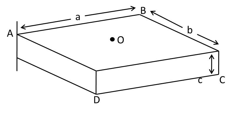 Given this figure is uniform solid block of mass M and edge …