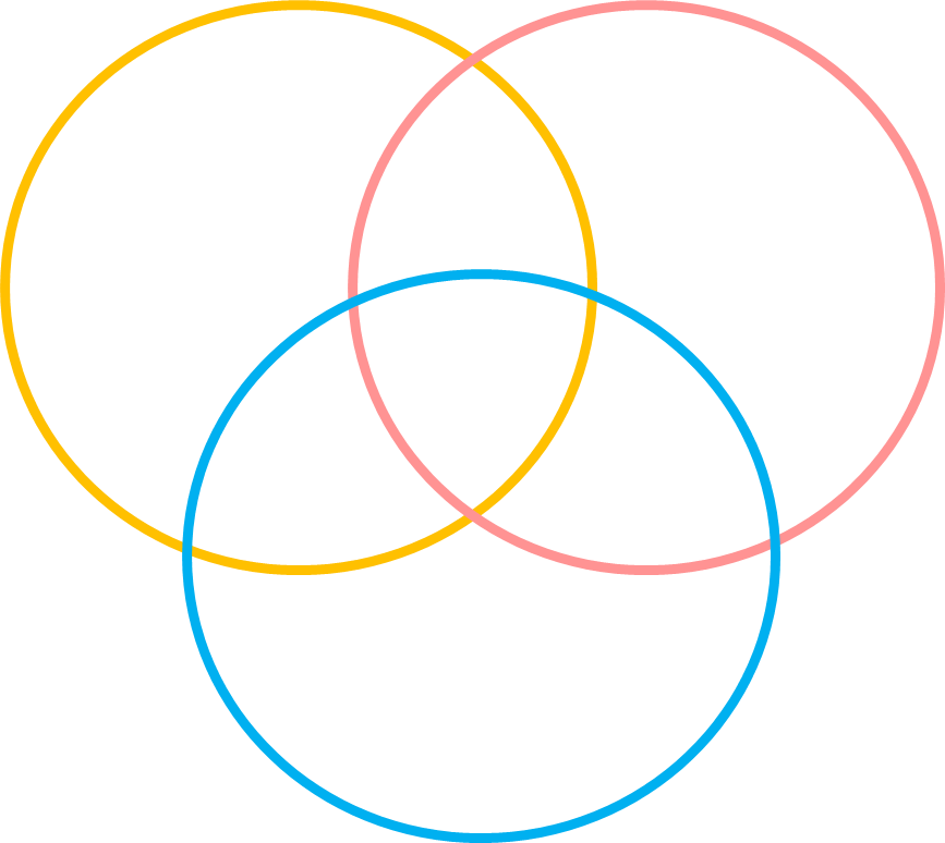 Percent Venn Diagram Image - 4