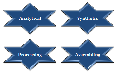 Types of Industries: Analytical, Synthetic, Processing and Assempling