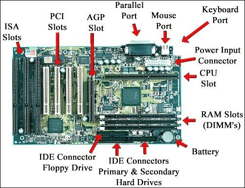This image shows motherboard