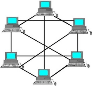 This image shows mesh network topology