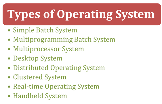 Types of Software and Operating System for Competitive Exams