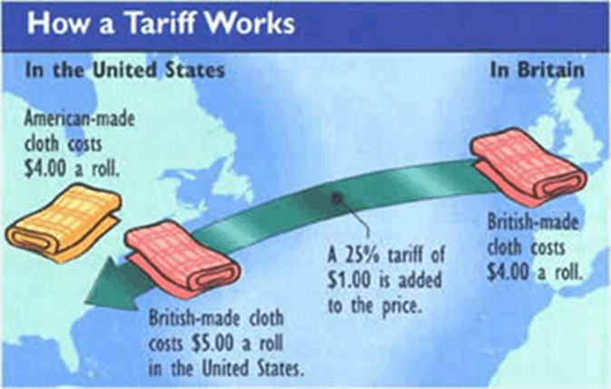 Image of Tariff Works