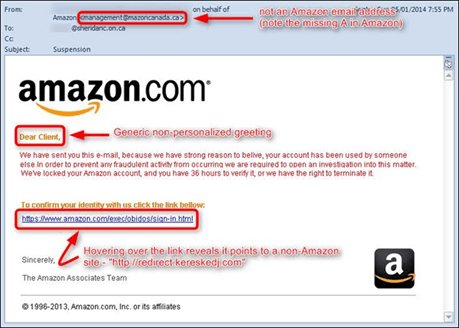 Image of Process of Amazon.com Site