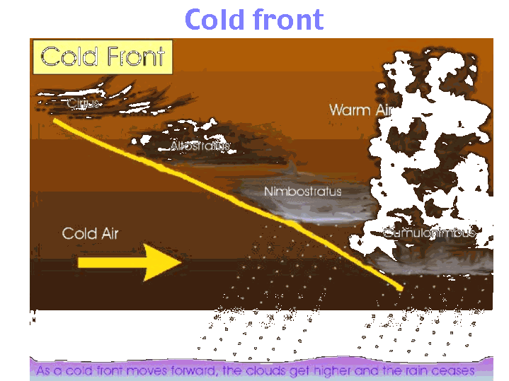 Cold front Image