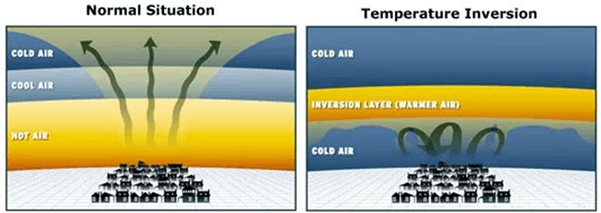 Image of Temperature Inversion