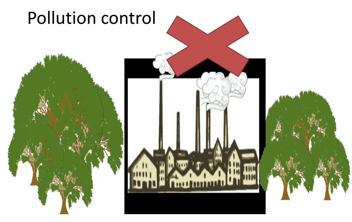 Pollution control Image