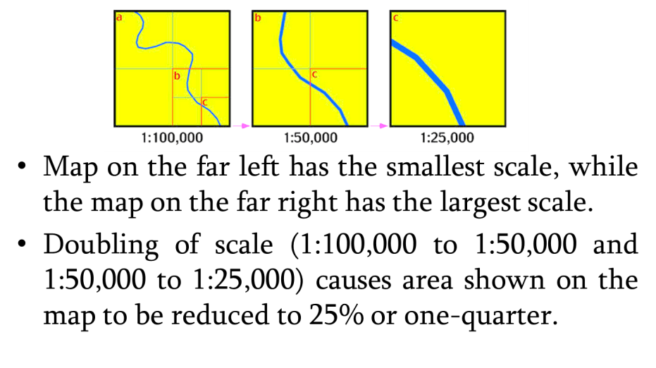 Analyzing Map Scale Image