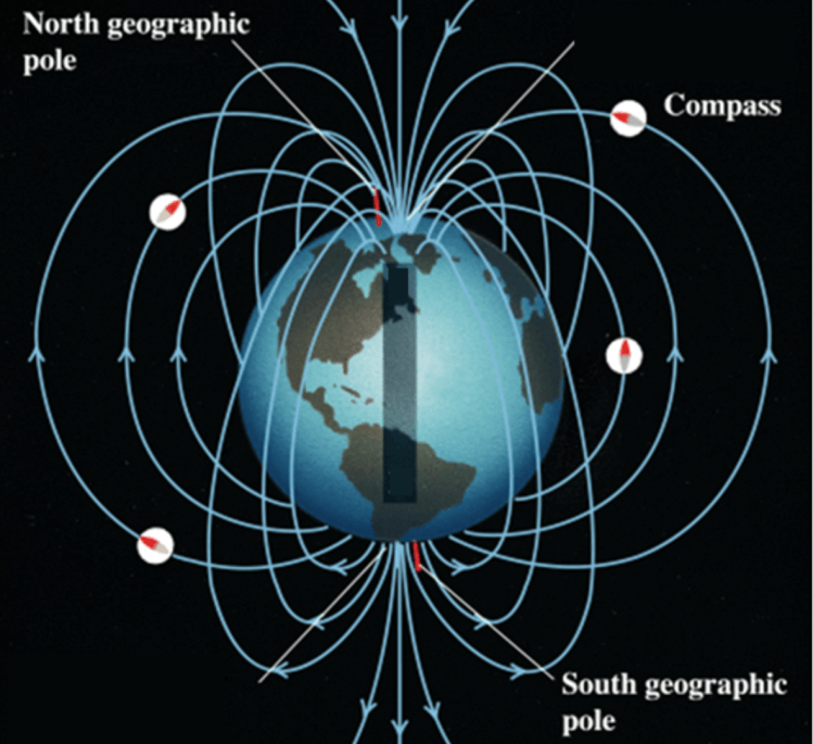 Earth's Actual Magnetic Field Image-2