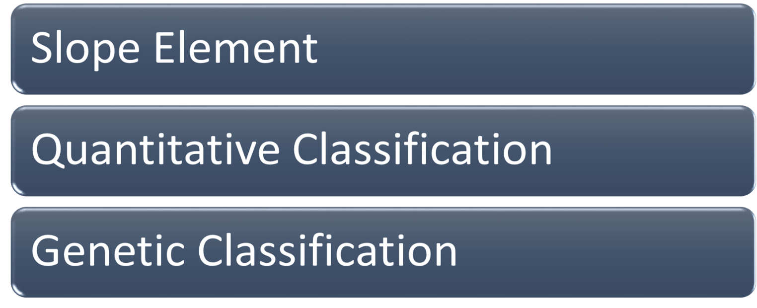 Image of Classification of Slope