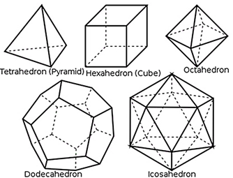 Image of Platonic Solid