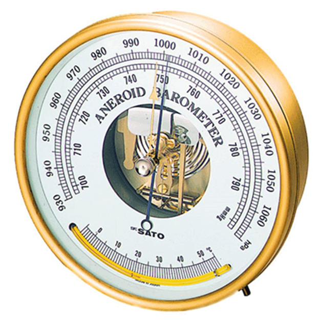 Image of Pressure unit of force