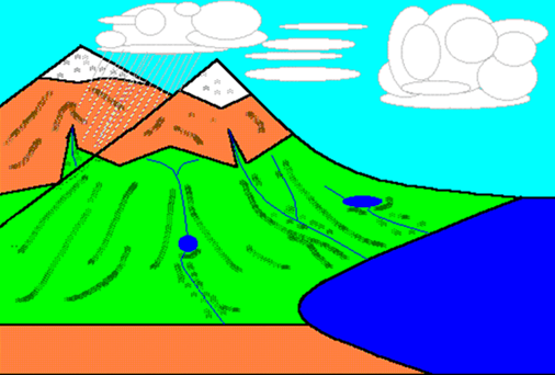 Image of Orographic rainfall or relief rain