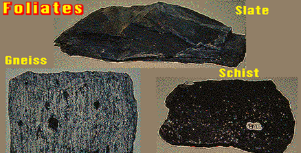Image of Rock Classification - Metamorphic