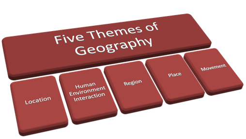Image of Five Themes of Geography