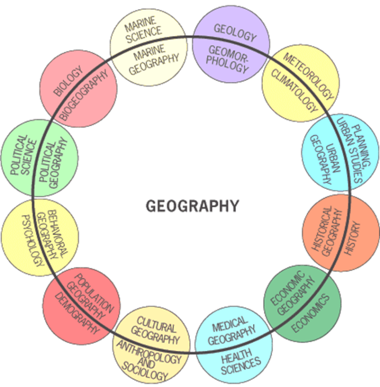 Image of Relation of Geography