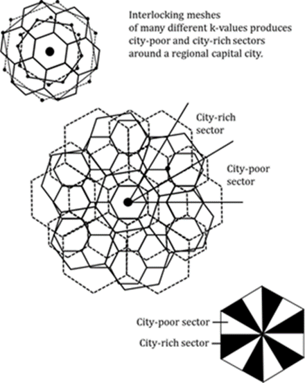 Image of Nest of Hexagons For Losch