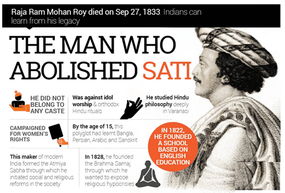 Image of the man abolished sati Raja Ram Mohan Roy