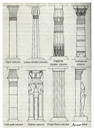 Image of design pillar of Ashok stambh