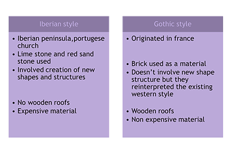 Iberian Style and Gothic Style