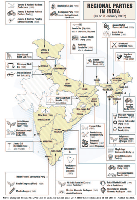 Image of Regional Parties in India