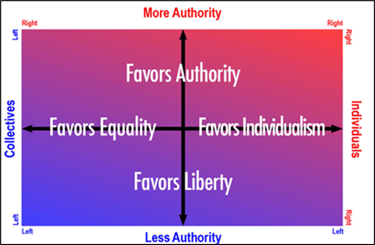 Image of Philosophies For Political Science