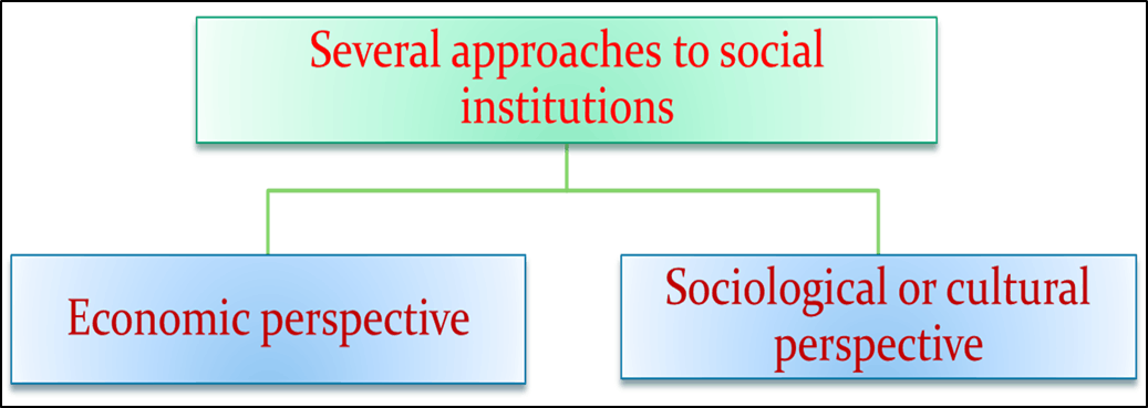 Image of Social Institution and Population Studies