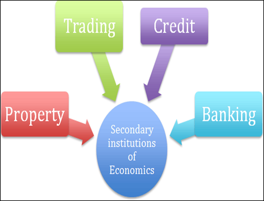 Secondary institutions of economics would be