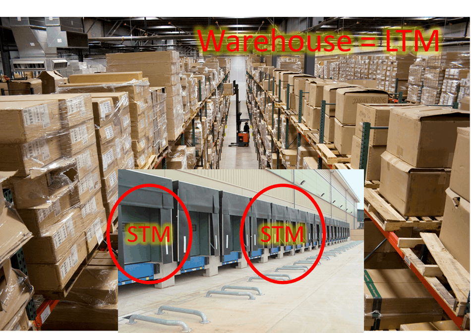 Image of Warehouse of Knowledge