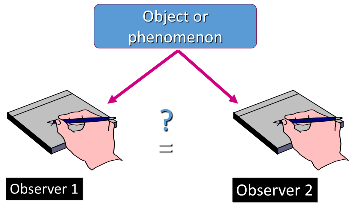 Image of Object or Phenomenon