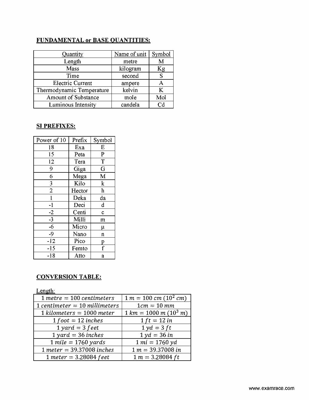 Physics formula examrace physics formula page 1 nvjuhfo Image collections