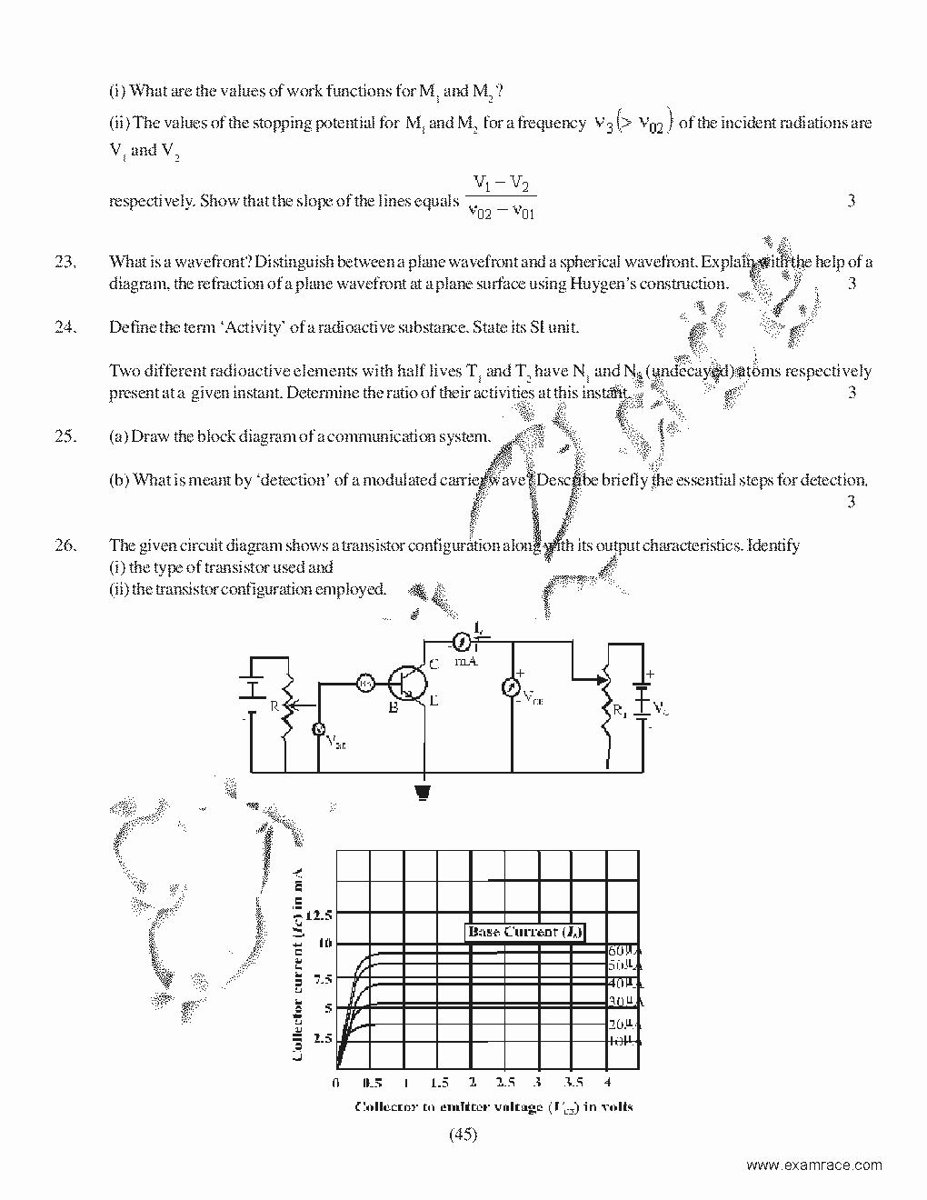 Cbse 2014 Physics Question Paper Pdf