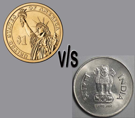 Illustration 1 for Depreciation of Indian Rupee: Reason and Impacts