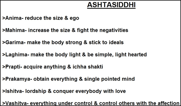 Ashtasiddis and its relevance, as per the Hinduism
