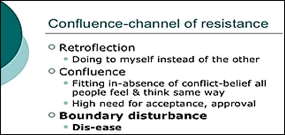Confluence-channel of resistance