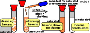 Image result for reaction with aqueous bromine of ethane