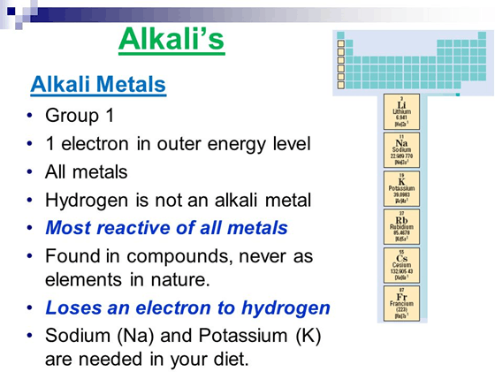Image of Alkali Metals