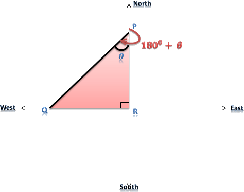 triangular points in different directions