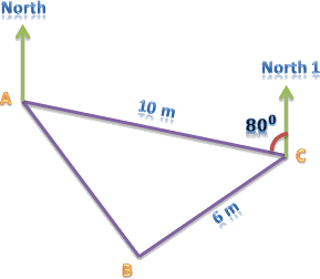 A triangle showing points in different directions