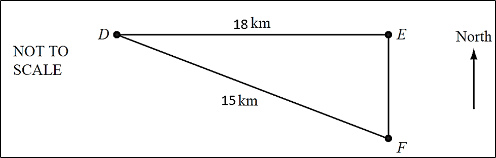 the distance from E to F