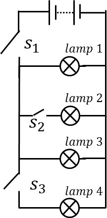 Circuit diagram consist of three switches and four lamps.